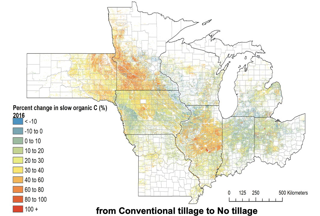 Model of US midwest impact of regnerative farming - Conventional tillage versus No Tillage