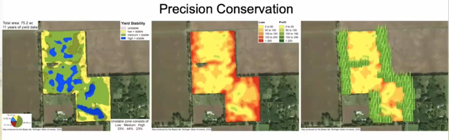Precision agriculture shown in three parts